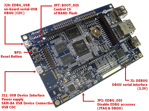 ATMEL AT91 USB SERIAL WINDOWS DRIVER