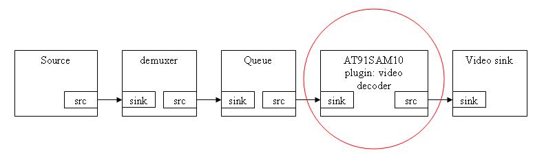 atmel-plugin.png