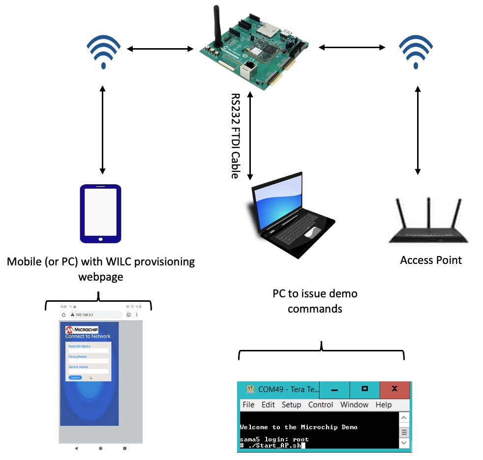 web-wifi-prov.jpg